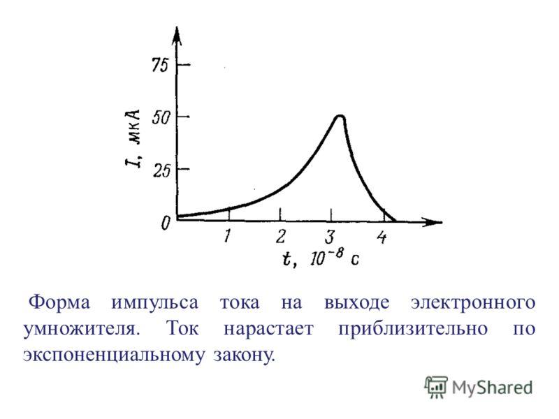 Форма импульса тока на выходе электронного умножителя. Ток нарастает приблизительно по экспоненциальному закону.