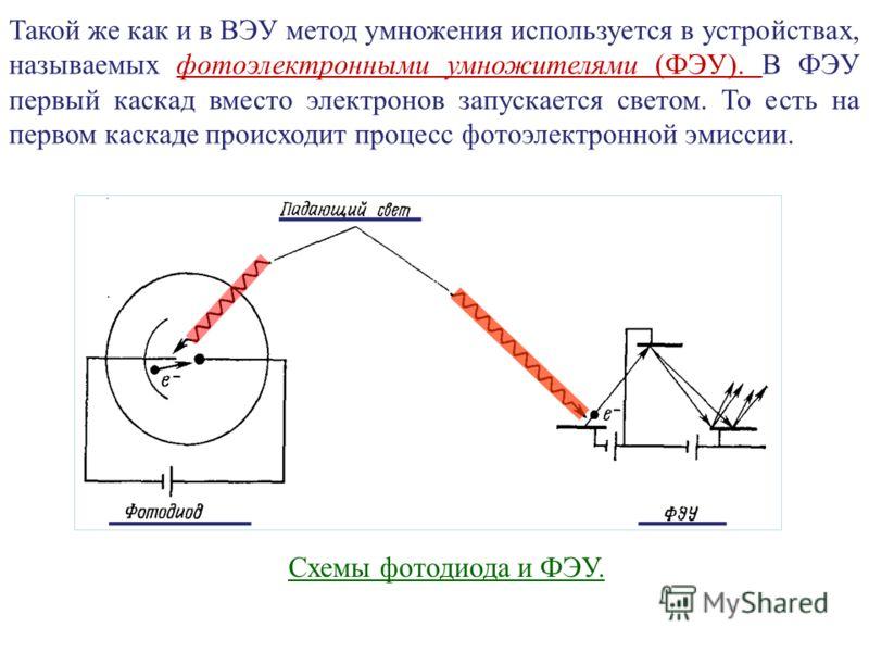 Такой же как и в ВЭУ метод умножения используется в устройствах, называемых фотоэлектронными умножителями (ФЭУ). В ФЭУ первый каскад вместо электронов запускается светом. То есть на первом каскаде происходит процесс фотоэлектронной эмиссии. Схемы фот