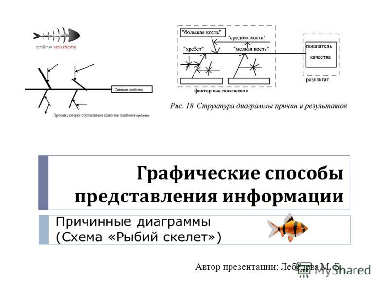 Графические способы представления информации Причинные диаграммы (Схема «Рыбий скелет») Автор презентации: Лебедева М. Б.