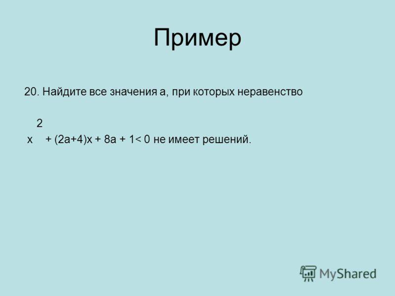 Пример 20. Найдите все значения а, при которых неравенство 2 х + (2а+4)х + 8а + 1< 0 не имеет решений.