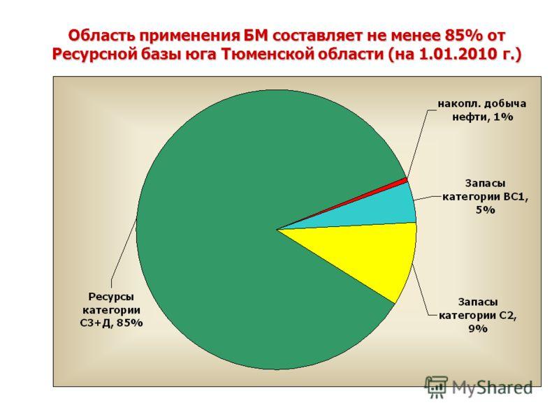 Область применения БМ составляет не менее 85% от Ресурсной базы юга Тюменской области (на 1.01.2010 г.)