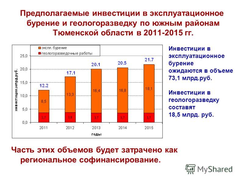 Предполагаемые инвестиции в эксплуатационное бурение и геологоразведку по южным районам Тюменской области в 2011-2015 гг. Часть этих объемов будет затрачено как региональное софинансирование. Инвестиции в эксплуатационное бурение ожидаются в объеме 7