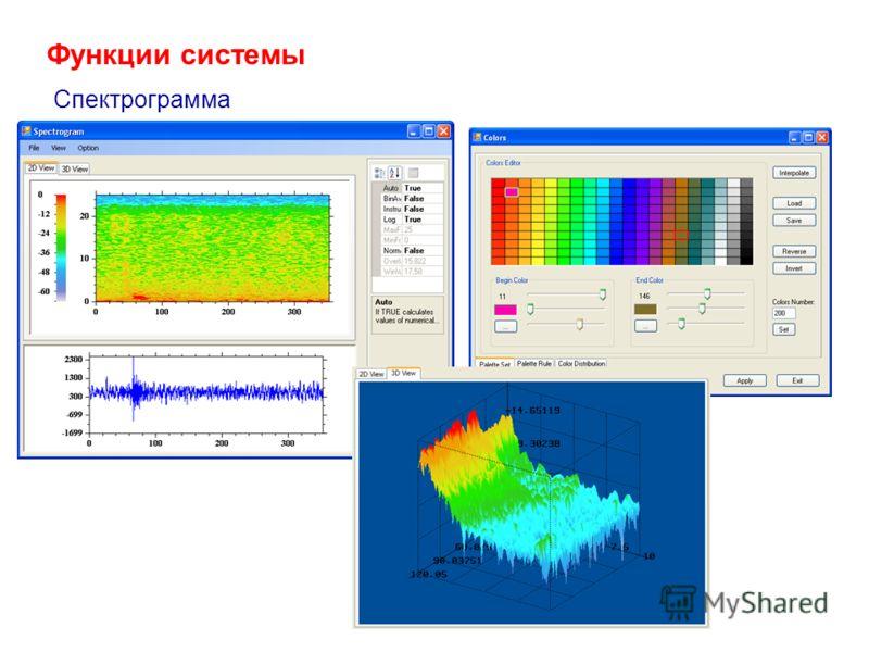 Функции системы Спектрограмма