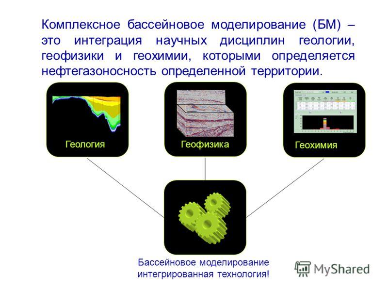Комплексное бассейновое моделирование (БМ) – это интеграция научных дисциплин геологии, геофизики и геохимии, которыми определяется нефтегазоносность определенной территории. ГеологияГеофизикаГеохимия Бассейновое моделирование интегрированная техноло