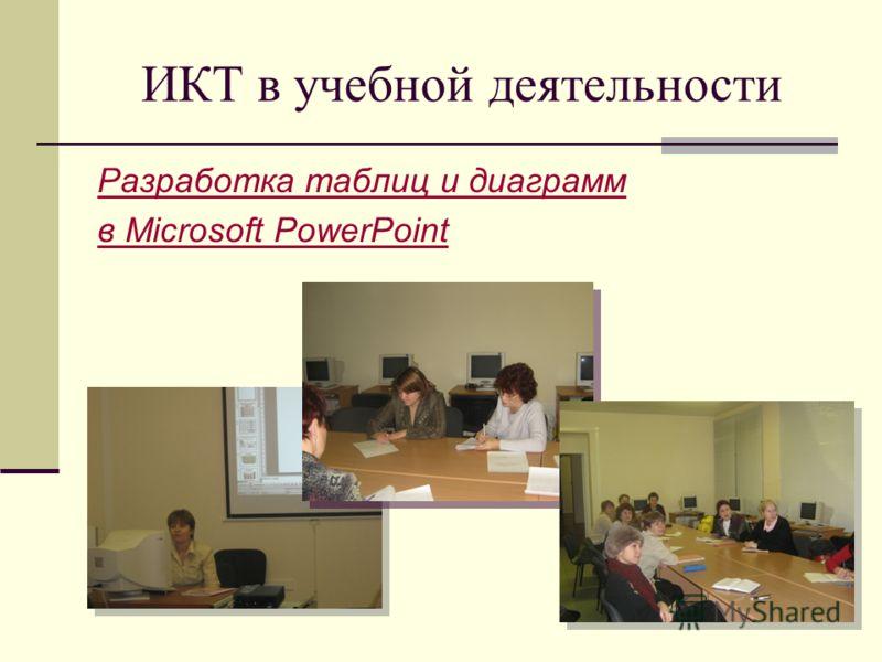 Разработка таблиц и диаграмм в Microsoft PowerPoint ИКТ в учебной деятельности