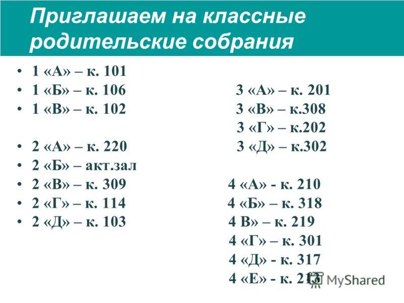 Приглашаем на классные родительские собрания 1 «А» – к. 101 1 «Б» – к. 106 3 «А» – к. 201 1 «В» – к. 102 3 «В» – к.308 3 «Г» – к.202 2 «А» – к. 220 3 «Д» – к.302 2 «Б» – акт.зал 2 «В» – к. 309 4 «А» - к. 210 2 «Г» – к. 114 4 «Б» – к. 318 2 «Д» – к. 1