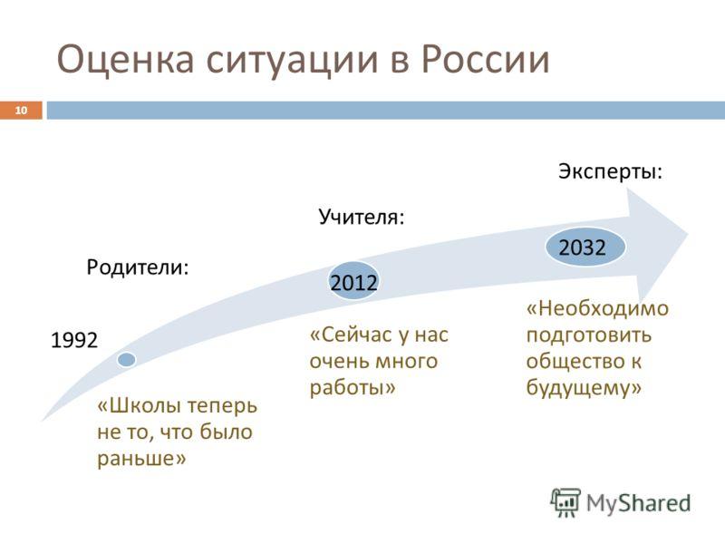 Оценка ситуации в России 10 « Школы теперь не то, что было раньше » « Сейчас у нас очень много работы » « Необходимо подготовить общество к будущему » 2032 2012 1992 Родители: Учителя: Эксперты: