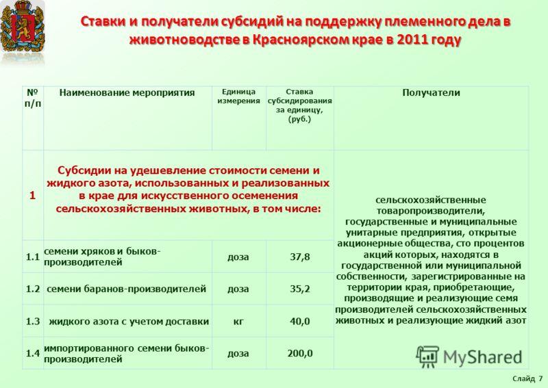 Ставки и получатели субсидий на поддержку племенного дела в животноводстве в Красноярском крае в 2011 году Слайд 7 п/п Наименование мероприятия Единица измерения Ставка субсидирования за единицу, (руб.) Получатели 1 Субсидии на удешевление стоимости