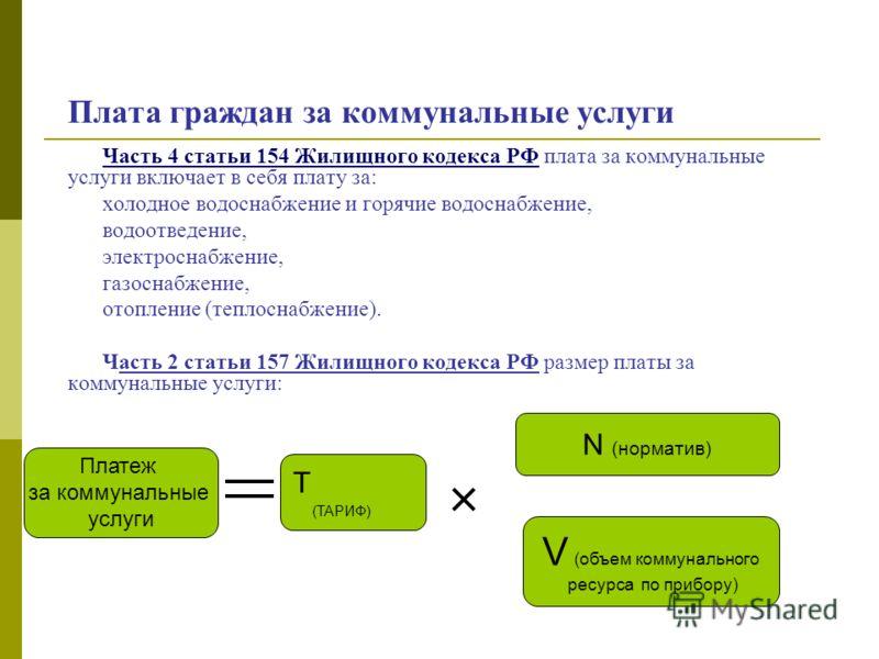 Плата граждан за коммунальные услуги Часть 4 статьи 154 Жилищного кодекса РФ плата за коммунальные услуги включает в себя плату за: холодное водоснабжение и горячие водоснабжение, водоотведение, электроснабжение, газоснабжение, отопление (теплоснабже