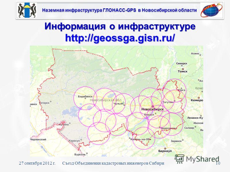 Наземная инфраструктура ГЛОНАСС-GPS в Новосибирской области Информация о инфраструктуре http://geossga.gisn.ru/ 27 сентября 2012 г.10Съезд Объединения кадастровых инженеров Сибири