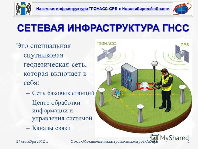 Наземная инфраструктура ГЛОНАСС-GPS в Новосибирской области СЕТЕВАЯ ИНФРАСТРУКТУРА ГНСС Это специальная спутниковая геодезическая сеть, которая включает в себя: – Сеть базовых станций – Центр обработки информации и управления системой – Каналы связи