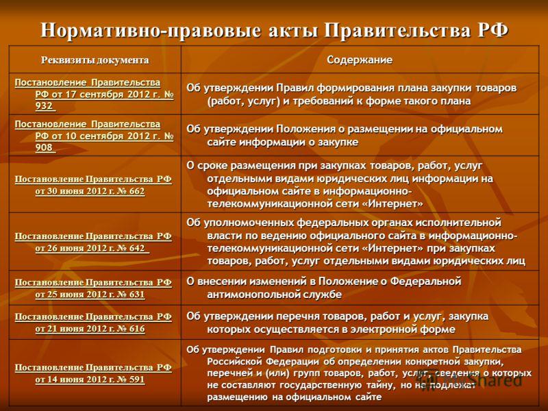 1 2012 года постановление:
