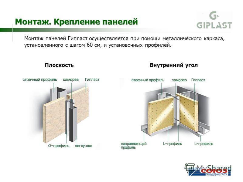 ПлоскостьВнутренний угол Монтаж панелей Гипласт осуществляется при помощи металлического каркаса, установленного с шагом 60 см, и установочных профилей. Монтаж. Крепление панелей