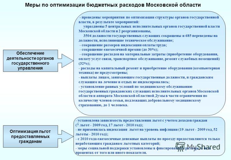 Меры по оптимизации бюджетных расходов Московской области Обеспечение деятельности органов государственного управления - проведены мероприятия по оптимизации структуры органов государственной власти, в результате мероприятий: упразднены 5 центральных