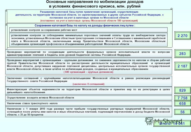 Проведение мероприятий по координации деятельности федеральных органов исполнительной власти по вопросам администрирования платежей в бюджеты всех уровней бюджетной системы Российской Федерации. Расширение налоговой базы путем привлечения организаций
