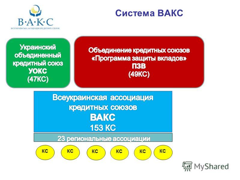 Система ВАКС КС