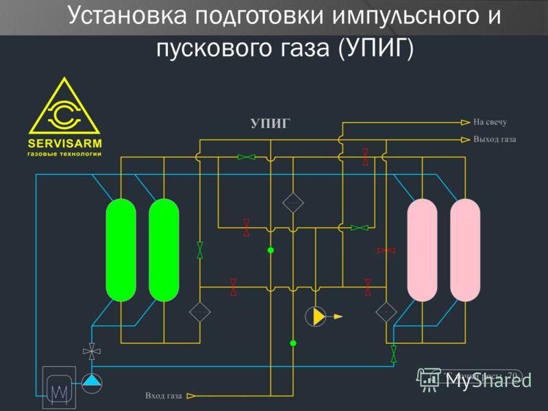 Установка подготовки импульсного и пускового газа (УПИГ)