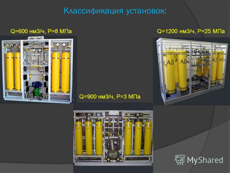 Классификация установок: Q=600 нм3/ч, P=8 МПаQ=1200 нм3/ч, P=25 МПа Q=900 нм3/ч, P=3 МПа