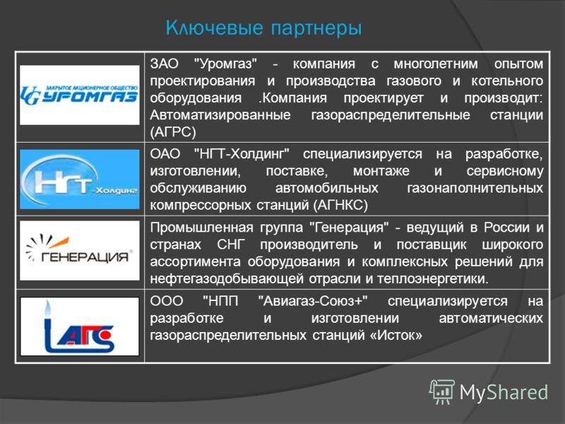 Ключевые партнеры ЗАО