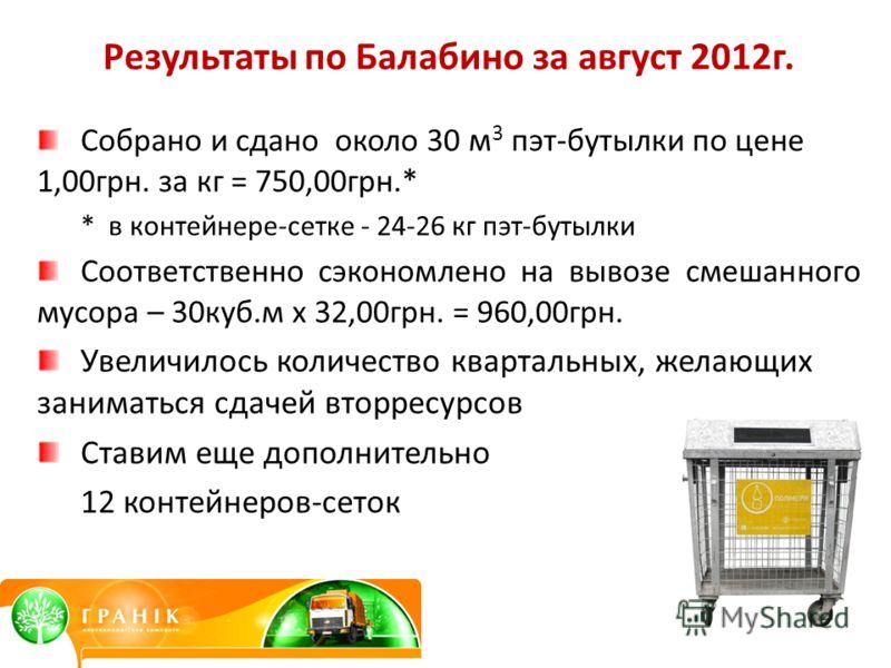Результаты по Балабино за август 2012г. Собрано и сдано около 30 м 3 пэт-бутылки по цене 1,00грн. за кг = 750,00грн.* * в контейнере-сетке - 24-26 кг пэт-бутылки Соответственно сэкономлено на вывозе смешанного мусора – 30куб.м х 32,00грн. = 960,00грн