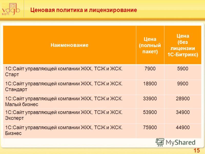 15 Ценовая политика и лицензирование Наименование Цена (полный пакет) Цена (без лицензии 1С-Битрикс) 1С:Сайт управляющей компании ЖКХ, ТСЖ и ЖСК. Старт 79005900 1С:Сайт управляющей компании ЖКХ, ТСЖ и ЖСК. Стандарт 189009900 1С:Сайт управляющей компа