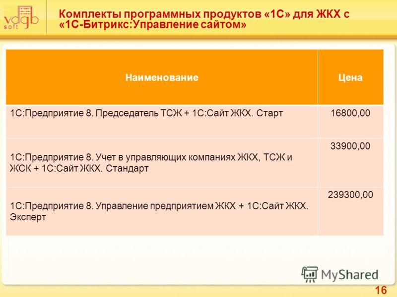 16 Комплекты программных продуктов «1С» для ЖКХ с «1С-Битрикс:Управление сайтом» НаименованиеЦена 1С:Предприятие 8. Председатель ТСЖ + 1С:Сайт ЖКХ. Старт16800,00 1С:Предприятие 8. Учет в управляющих компаниях ЖКХ, ТСЖ и ЖСК + 1С:Сайт ЖКХ. Стандарт 33