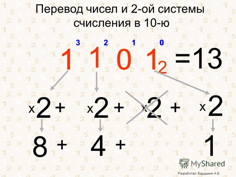 Разработал: Бардынин А.Б Перевод чисел и 2-ой системы счисления в 10-ю x 0123 10 1 1 2 1 2 0 + 0 2 1 1 + 2 2 + 1 2 3 1 + 4 + 8 =13 x xx