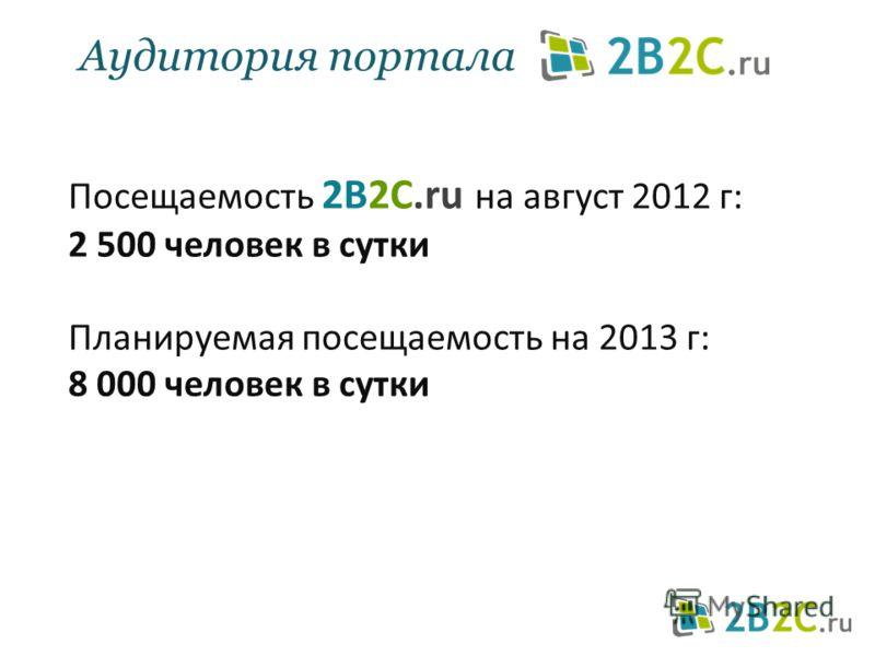 Аудитория портала Посещаемость 2B2C.ru на август 2012 г: 2 500 человек в сутки Планируемая посещаемость на 2013 г: 8 000 человек в сутки