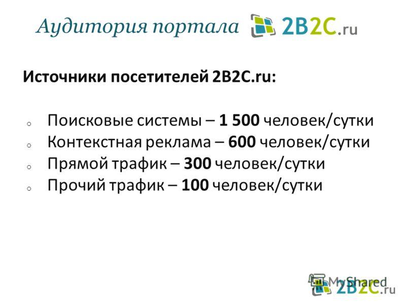 Источники посетителей 2B2C.ru: o Поисковые системы – 1 500 человек/сутки o Контекстная реклама – 600 человек/сутки o Прямой трафик – 300 человек/сутки o Прочий трафик – 100 человек/сутки Аудитория портала