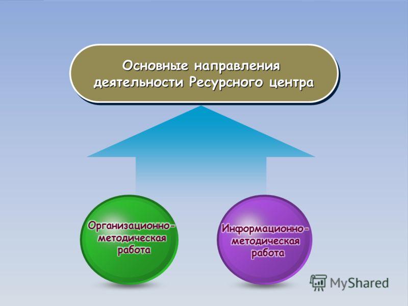 Основные направления деятельности Ресурсного центра Основные направления деятельности Ресурсного центра
