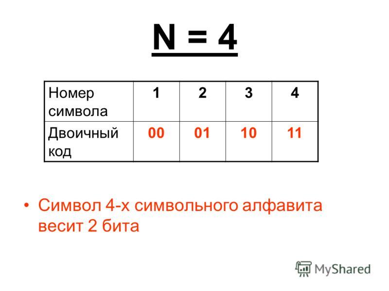 N = 4 Символ 4-х символьного алфавита весит 2 бита Номер символа 1234 Двоичный код 00011011