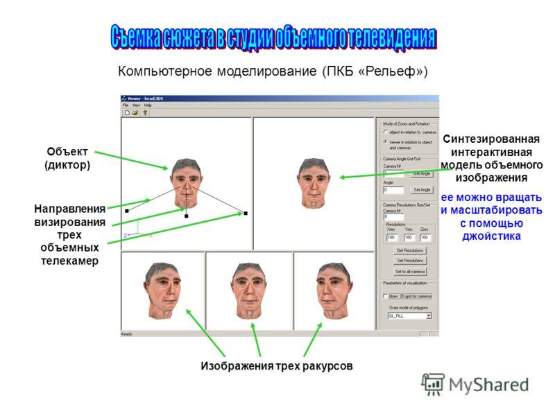 Объект (диктор) Направления визирования трех объемных телекамер Изображения трех ракурсов Синтезированная интерактивная модель объемного изображения ее можно вращать и масштабировать с помощью джойстика Компьютерное моделирование (ПКБ «Рельеф»)
