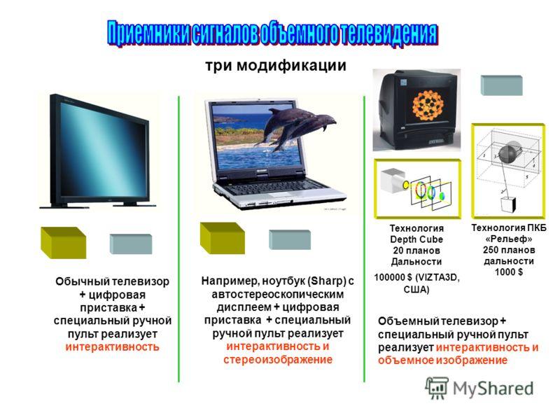 три модификации Например, ноутбук (Sharp) с автостереоскопическим дисплеем + цифровая приставка + специальный ручной пульт реализует интерактивность и стереоизображение Обычный телевизор + цифровая приставка + специальный ручной пульт реализует интер