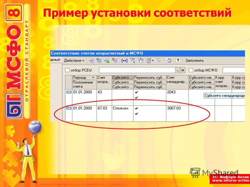 1С: Информ Актив www.inform-active.ru Пример установки соответствий