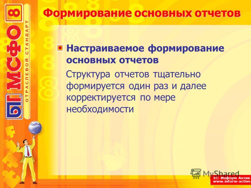 1С: Информ Актив www.inform-active.ru Формирование основных отчетов Настраиваемое формирование основных отчетов Структура отчетов тщательно формируется один раз и далее корректируется по мере необходимости
