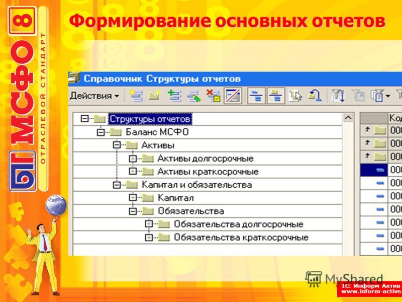 1С: Информ Актив www.inform-active.ru Формирование основных отчетов