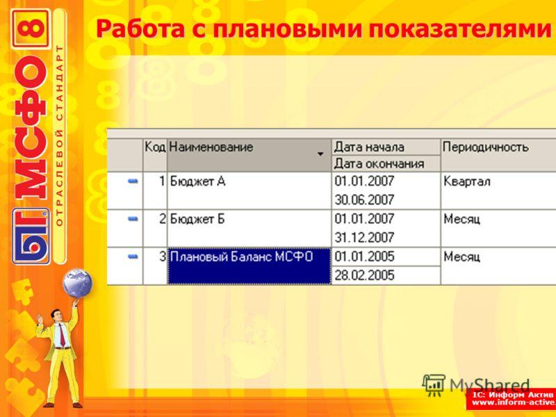 1С: Информ Актив www.inform-active.ru Работа с плановыми показателями