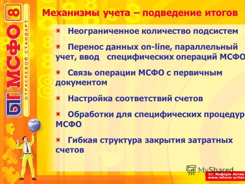 1С: Информ Актив www.inform-active.ru Механизмы учета – подведение итогов Неограниченное количество подсистем Перенос данных on-line, параллельный учет, ввод специфических операций МСФО Связь операции МСФО с первичным документом Настройка соответстви