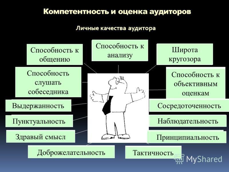 Компетентность и оценка аудиторов Личные качества аудитора Способность к анализу Способность к общению Способность слушать собеседника Выдержанность Пунктуальность Здравый смысл Доброжелательность Тактичность Принципиальность Наблюдательность Сосредо