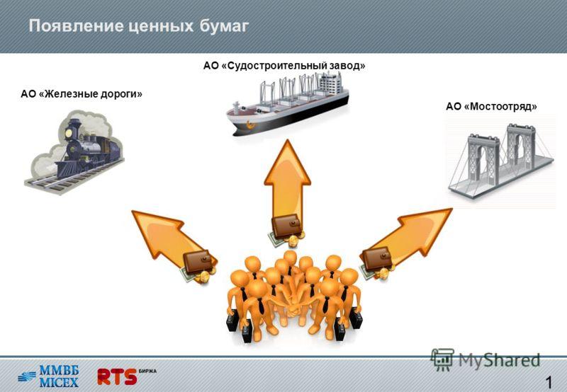 Появление ценных бумаг 1 АО «Железные дороги» АО «Мостоотряд» АО «Судостроительный завод»