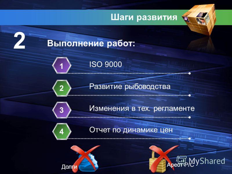 Шаги развития 2 ISO 9000 1 Развитие рыбоводства 2 Изменения в тех. регламенте 3 Отчет по динамике цен 4 Выполнение работ: Долги Арест Р/С