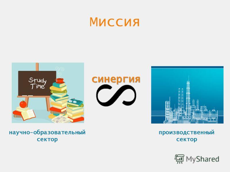 Миссия производственный сектор научно-образовательный сектор синергия