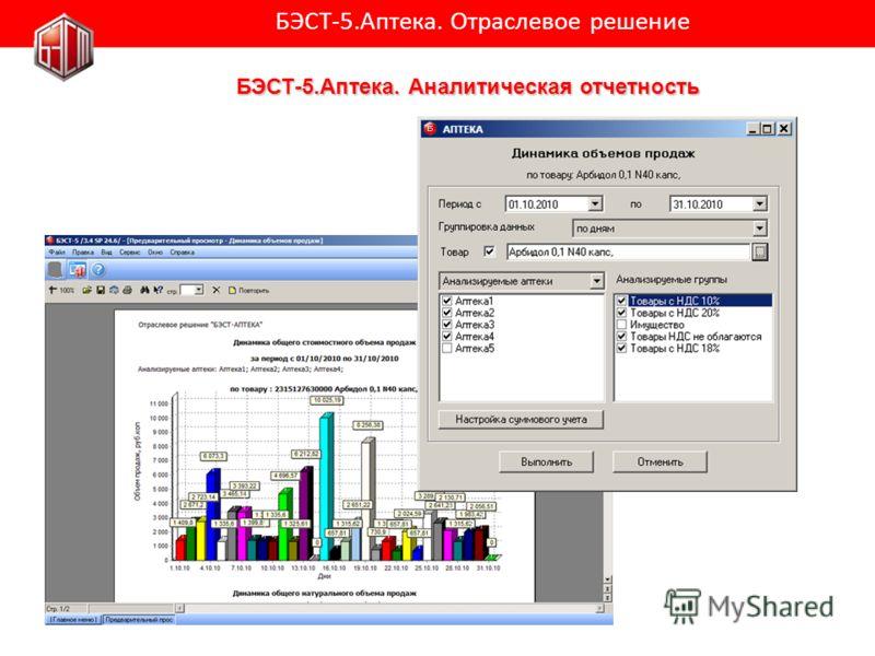 БЭСТ-5.Аптека. Отраслевое решение БЭСТ-5.Аптека. Аналитическая отчетность