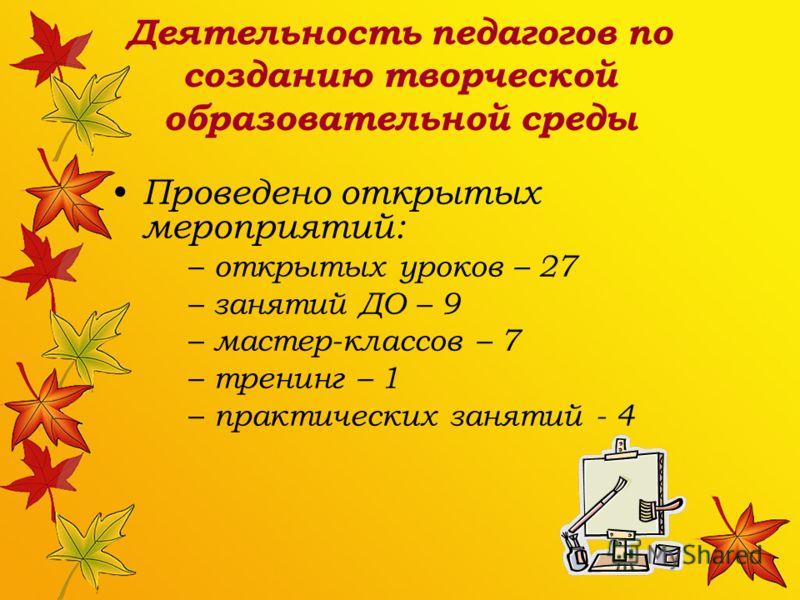 Проведено открытых мероприятий: – открытых уроков – 27 – занятий ДО – 9 – мастер-классов – 7 – тренинг – 1 – практических занятий - 4