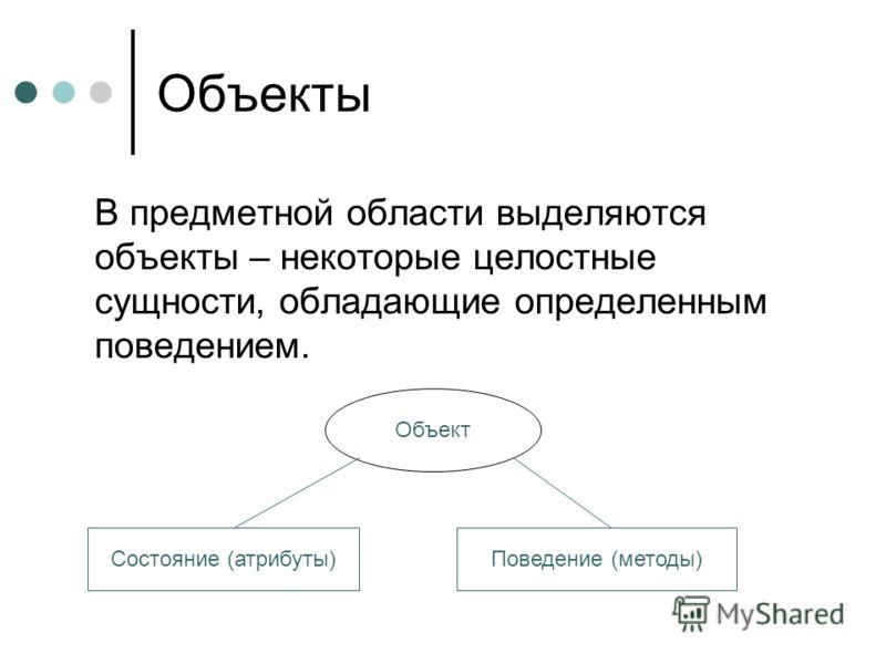 Объекты В предметной области выделяются объекты – некоторые целостные сущности, обладающие определенным поведением. Объект Состояние (атрибуты)Поведение (методы)