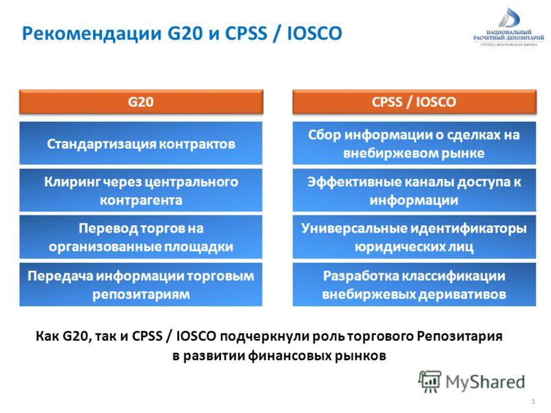 Рекомендации G20 и CPSS / IOSCO Как G20, так и CPSS / IOSCO подчеркнули роль торгового Репозитария в развитии финансовых рынков 3 Стандартизация контрактов Клиринг через центрального контрагента Перевод торгов на организованные площадки Передача инфо