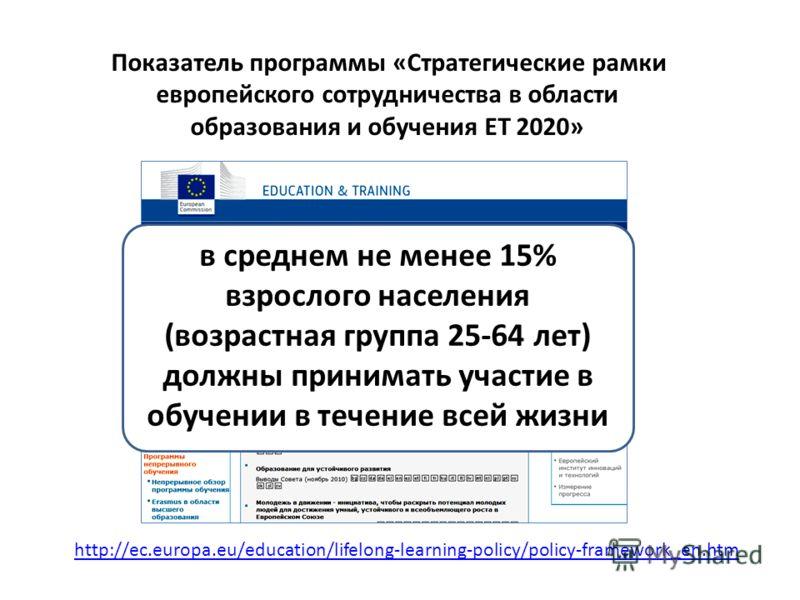http://ec.europa.eu/education/lifelong-learning-policy/policy-framework_en.htm Показатель программы «Стратегические рамки европейского сотрудничества в области образования и обучения ЕТ 2020» в среднем не менее 15% взрослого населения (возрастная гру