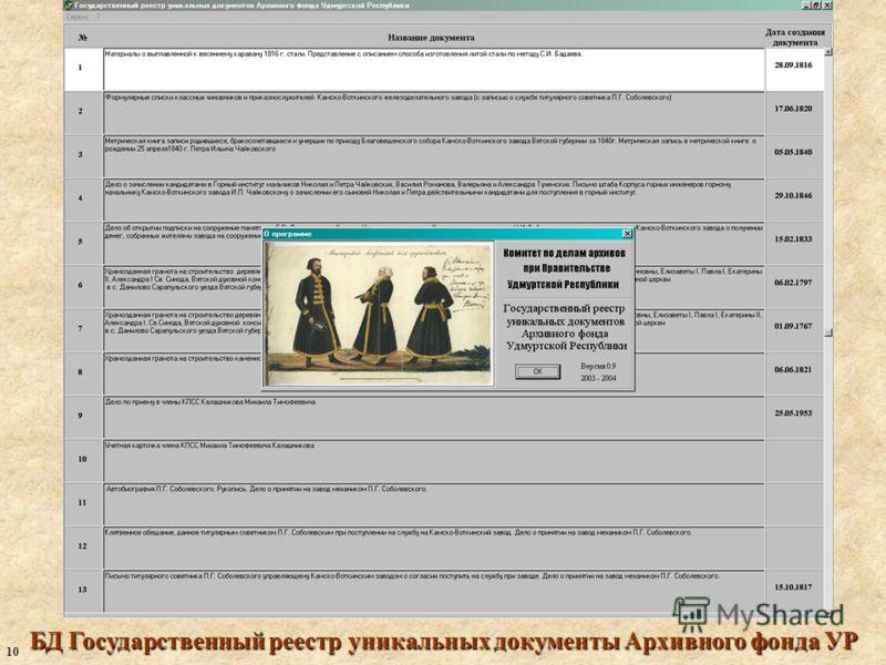 БД Государственный реестр уникальных документы Архивного фонда УР 10