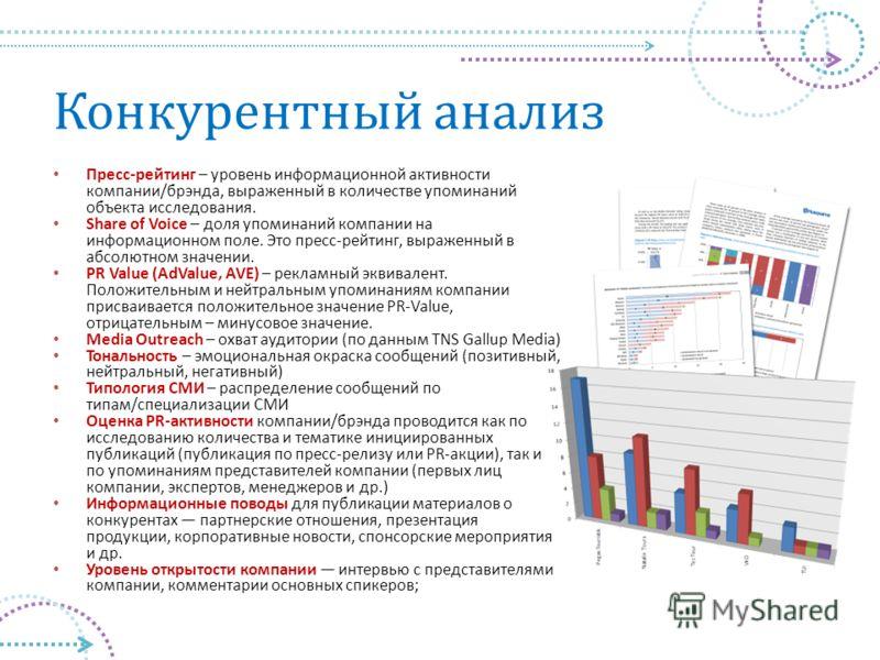 Презентация на тему Разработка и примеры применения kpi на  4 Конкурентный
