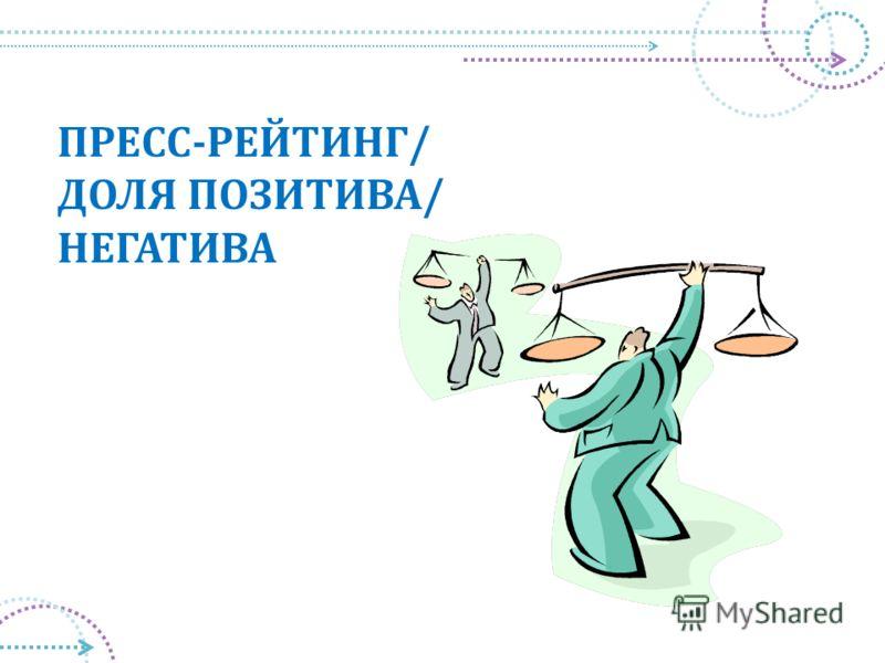 ПРЕСС-РЕЙТИНГ/ ДОЛЯ ПОЗИТИВА/ НЕГАТИВА